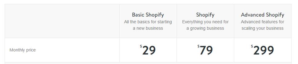 Shopify Preisliste