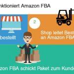 WooCommerce mit Amazon FBA verbinden