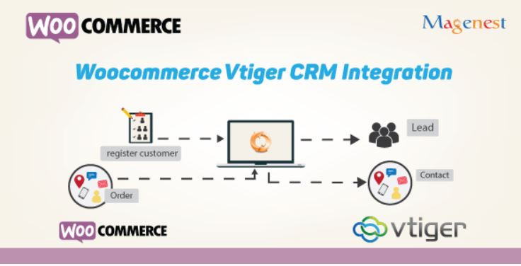 WooCommerce plus vTiger