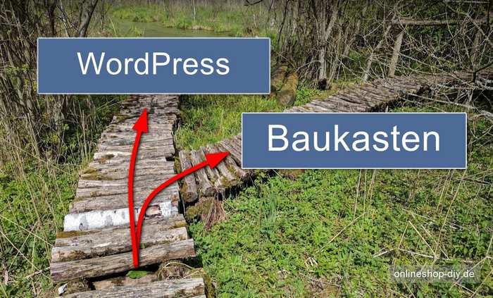 WordPress vs Baukastensysteme