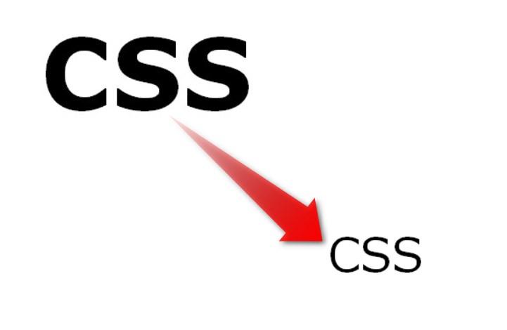 CSS minimieren