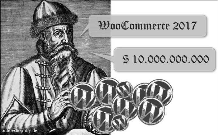 Statistiken zu WooCommerce