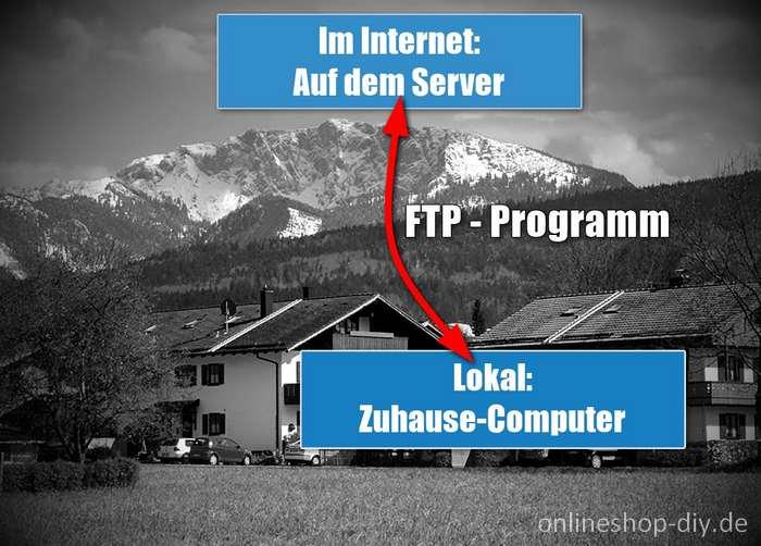 FTP-Programm